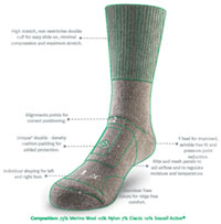The New Zealand Sock Company Lifesocks Protective Plus Walking and Hiking Socks