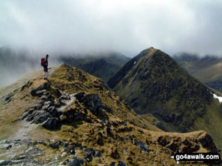 Looking onto An Stuc from Meall Garbh