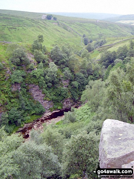 The River Swale at Keld