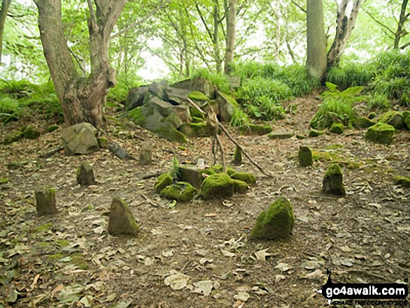 Stone Circle on Stanton Moor