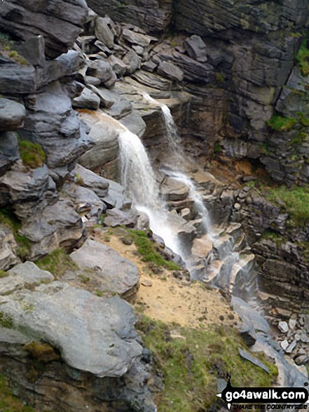 Kinder Downfall Waterfall