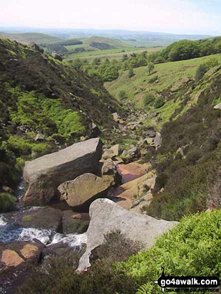 Waterfall Gill Beck from the top of the waterfall