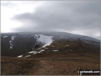 Walk Great Dodd in  The Eastern Fells Cumbria
