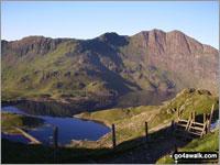 Walk route map gw198 The Welsh 3000's (Snowdon Area) from Pen y Pass Pen y Pass, Pyg Track, Bwlch y Moch, Craig Fach, Crib Goch, Garnedd Ugain (Crib y Ddysgl), Snowdon Mountain Railway, Snowdon (Yr Wyddfa), The Scree Path, Bwlch y Saethau, Bwlch Ciliau, Y Lliwedd, Y Lliwedd (East Top), Lliwedd Bach, Miners' Track, Pen y Pass The Snowdon Area,  Snowdonia National Park,  Gwynedd,  Wales